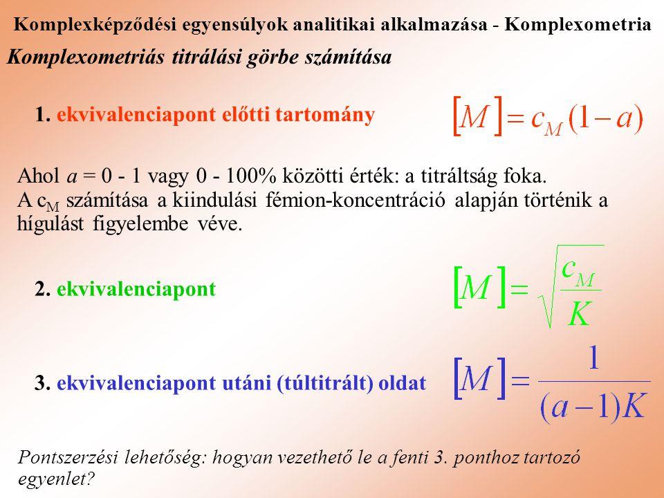 Komplexképződési egyensúlyok analitikai alkalmazása - Komplexometria Komplexometriás titrálási görbe számítása 1. ekvivalenciapont előtti tartomány 2.