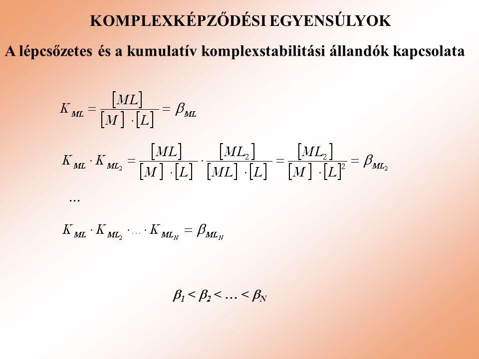 KOMPLEXKÉPZŐDÉSI EGYENSÚLYOK... A lépcsőzetes és a kumulatív komplexstabilitási állandók kapcsolata  1 <  2 < … <  N