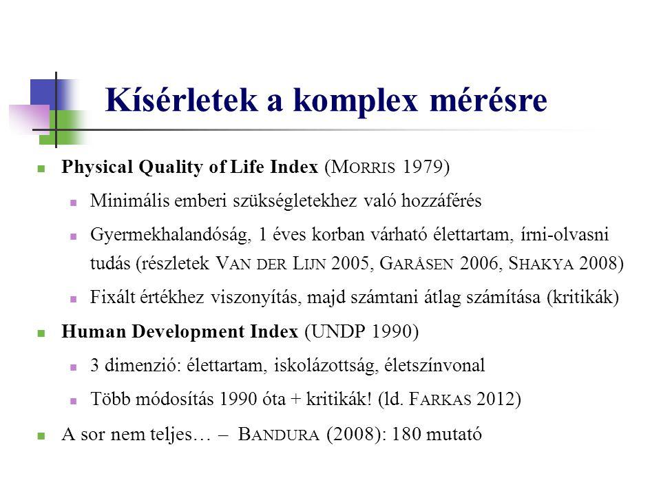  Physical Quality of Life Index (M ORRIS 1979)  Minimális emberi szükségletekhez való hozzáférés  Gyermekhalandóság, 1 éves korban várható élettart