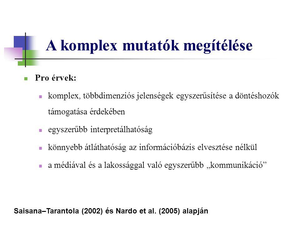  Ellenérvek:  nehéz számszerűsíthetőség, legtöbbször hiányos adatbázisok  a rossz felépítés téves információkat nyújthat, egyszerű politikai következtetések levonását vonhatja maga után  elméleti és statisztikai síkon megalapozottnak kell lennie  a bevont indikátorok megválasztása szubjektív, gyakran politikai érdekektől sem mentes Saisana–Tarantola (2002) és Nardo et al.
