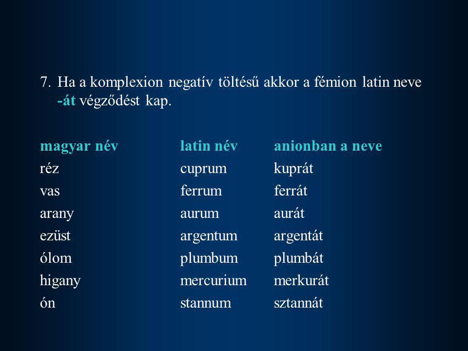 7.Ha a komplexion negatív töltésű akkor a fémion latin neve -át végződést kap. magyar névlatin névanionban a neve rézcuprumkuprát vasferrumferrát aran