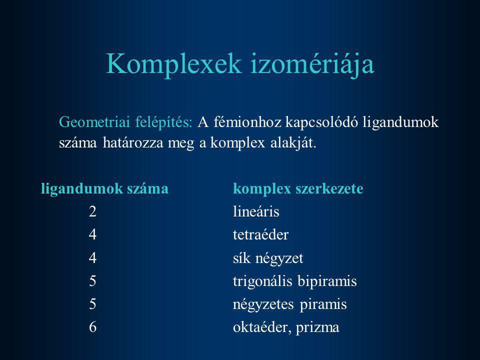 Komplexek izomériája Geometriai felépítés: A fémionhoz kapcsolódó ligandumok száma határozza meg a komplex alakját. ligandumok számakomplex szerkezete