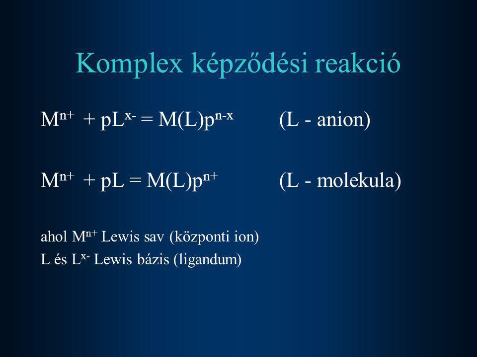 Komplex képződési reakció M n+ + pL x- = M(L)p n-x (L - anion) M n+ + pL = M(L)p n+ (L - molekula) ahol M n+ Lewis sav (központi ion) L és L x- Lewis