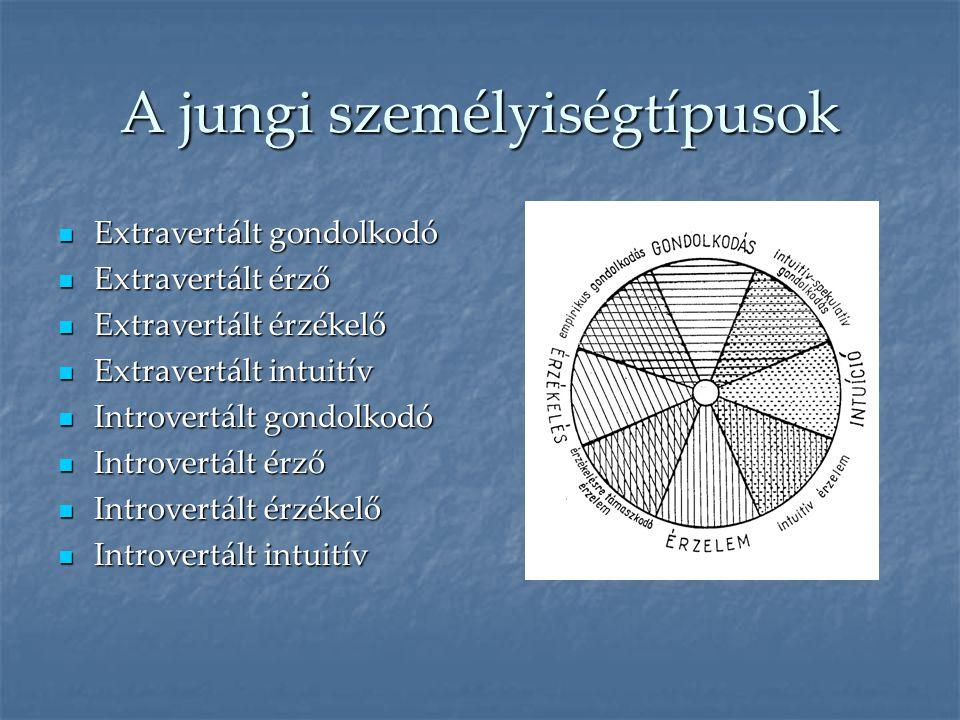 A jungi személyiségtípusok  Extravertált gondolkodó  Extravertált érző  Extravertált érzékelő  Extravertált intuitív  Introvertált gondolkodó  I