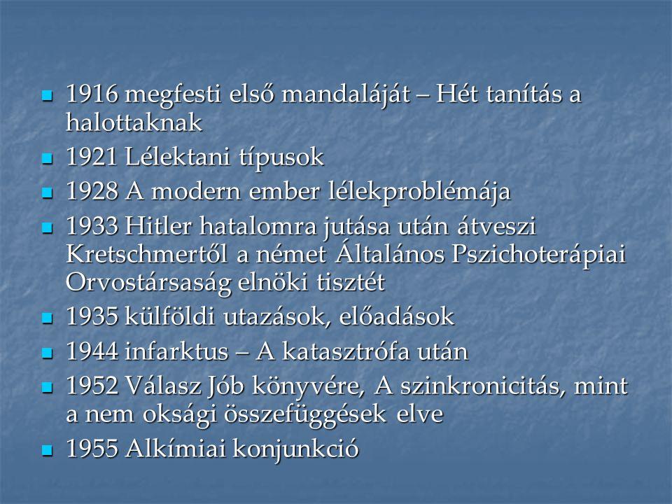  1916 megfesti első mandaláját – Hét tanítás a halottaknak  1921 Lélektani típusok  1928 A modern ember lélekproblémája  1933 Hitler hatalomra jut