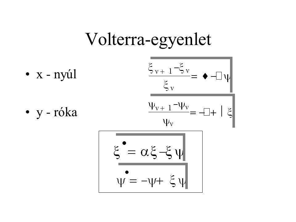 Volterra-egyenlet •x - nyúl •y - róka