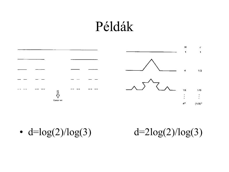 Példák •d=log(2)/log(3)d=2log(2)/log(3)