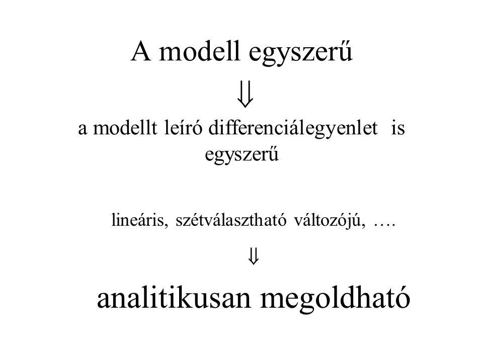 Modellek •geometriai pont •egyenes - •tömegpont •ponttöltés •harmonikus oszcillátor •áramgenerátor •……….