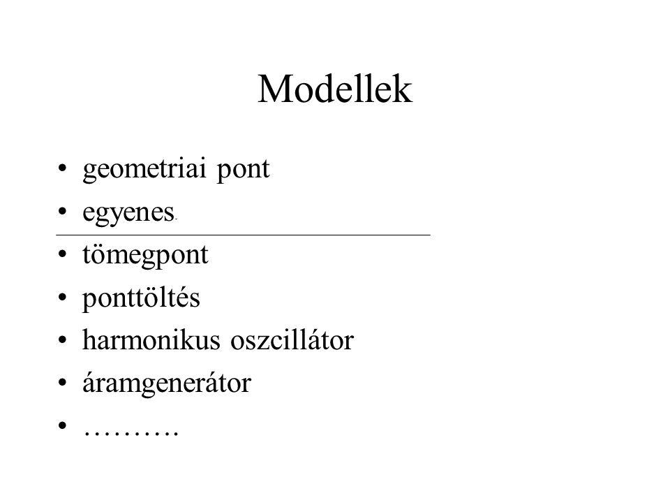 Visszacsatolt erősítő + >>> r1-u u u u(1-u) (r=3,56994571869) 1V