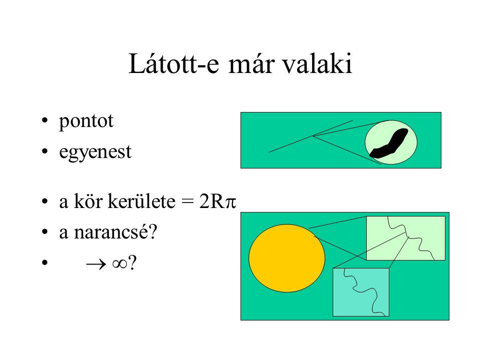 Látott-e már valaki •pontot •egyenest •a kör kerülete = 2R  •a narancsé? •   ?