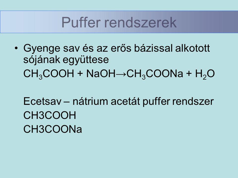 Ecetsav – nátrium acetát puffer rendszer •Savas hatás esetén CH 3 COO - + Na + + CH 3 COOH + H + → 2CH 3 COOH + Na + lényeg:CH 3 COO - + H + → CH 3 COOH •Lúgos hatás esetén CH 3 COO - + Na + + CH 3 COOH + OH - → 2CH 3 COO - + Na + + H 2 O lényeg: CH 3 COOH + OH - → CH 3 COO - + H 2 O