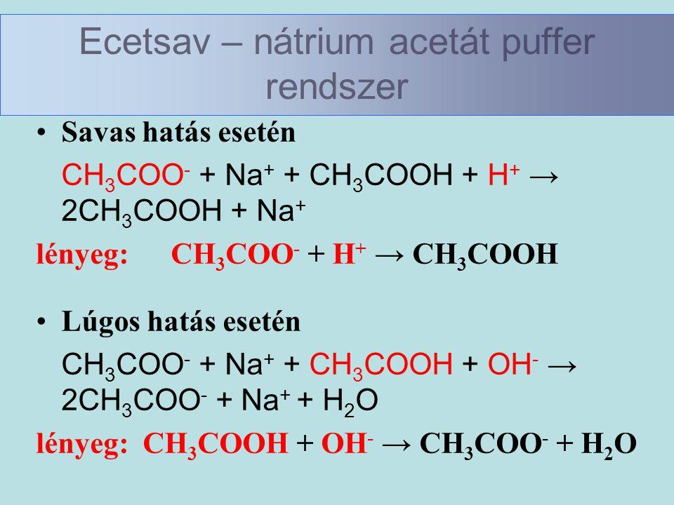 Ecetsav – nátrium acetát puffer rendszer •Savas hatás esetén CH 3 COO - + Na + + CH 3 COOH + H + → 2CH 3 COOH + Na + lényeg:CH 3 COO - + H + → CH 3 CO