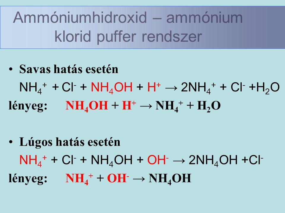 Ammóniumhidroxid – ammónium klorid puffer rendszer •Savas hatás esetén NH 4 + + Cl - + NH 4 OH + H + → 2NH 4 + + Cl - +H 2 O lényeg:NH 4 OH + H + → NH