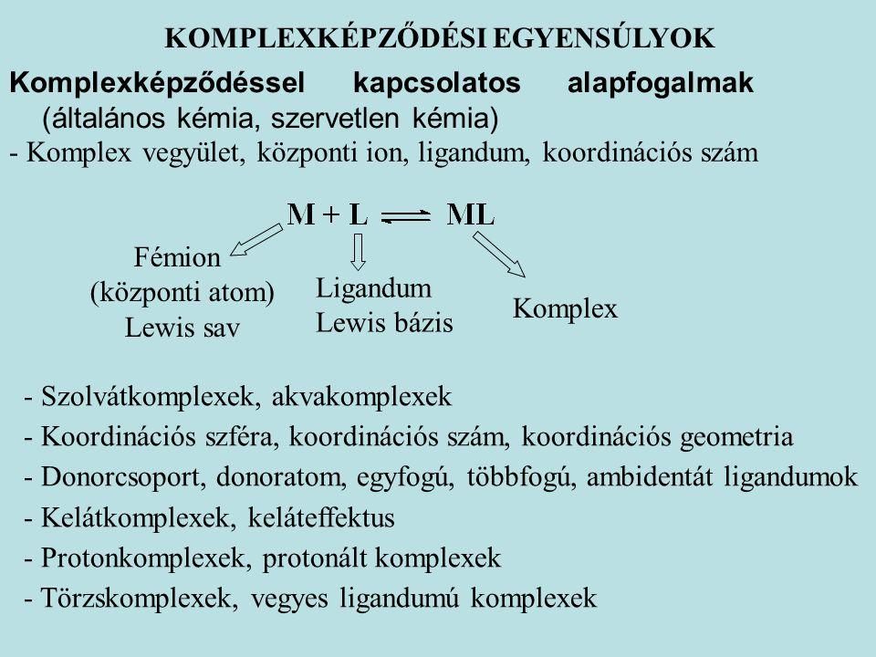 KOMPLEXKÉPZŐDÉSI EGYENSÚLYOK Komplexképződéssel kapcsolatos alapfogalmak (általános kémia, szervetlen kémia) - Komplex vegyület, központi ion, ligandu