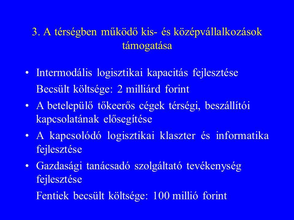 3. A térségben működő kis- és középvállalkozások támogatása •Intermodális logisztikai kapacitás fejlesztése Becsült költsége: 2 milliárd forint •A bet