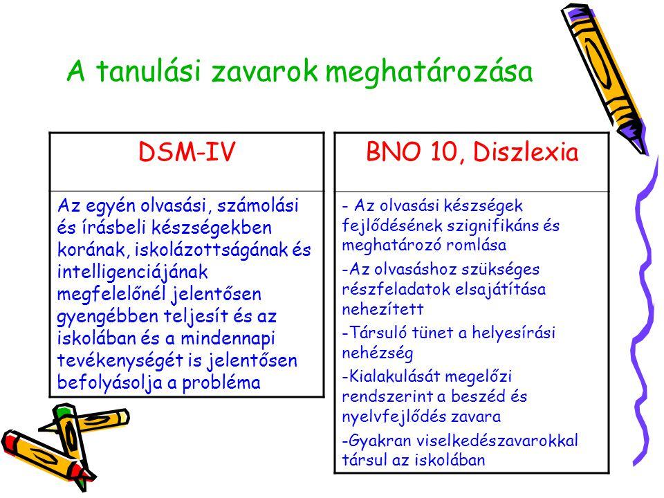 A tanulási zavarok meghatározása DSM-IV Az egyén olvasási, számolási és írásbeli készségekben korának, iskolázottságának és intelligenciájának megfele