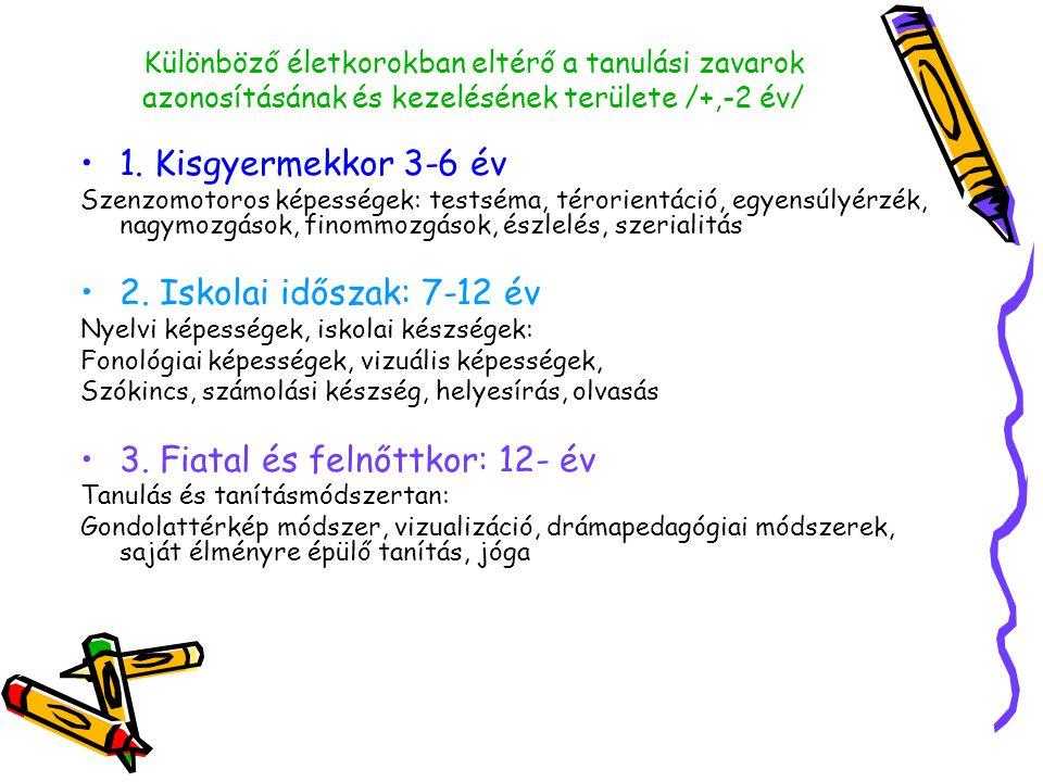 TZ-ok kezelése II.•4.
