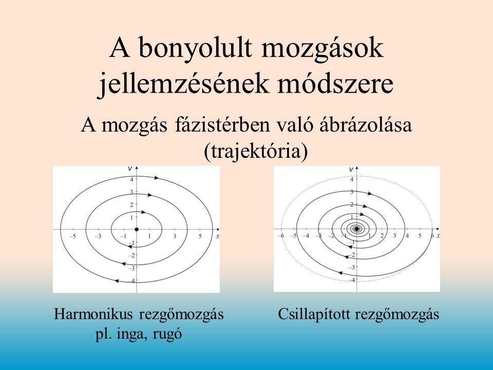 A bonyolult mozgások jellemzésének módszere A mozgás fázistérben való ábrázolása (trajektória) Harmonikus rezgőmozgás pl. inga, rugó Csillapított rezg