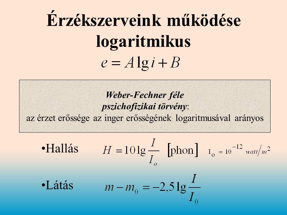 Érzékszerveink működése logaritmikus •Hallás •Látás Weber-Fechner féle pszichofizikai törvény: az érzet erőssége az inger erősségének logaritmusával arányos