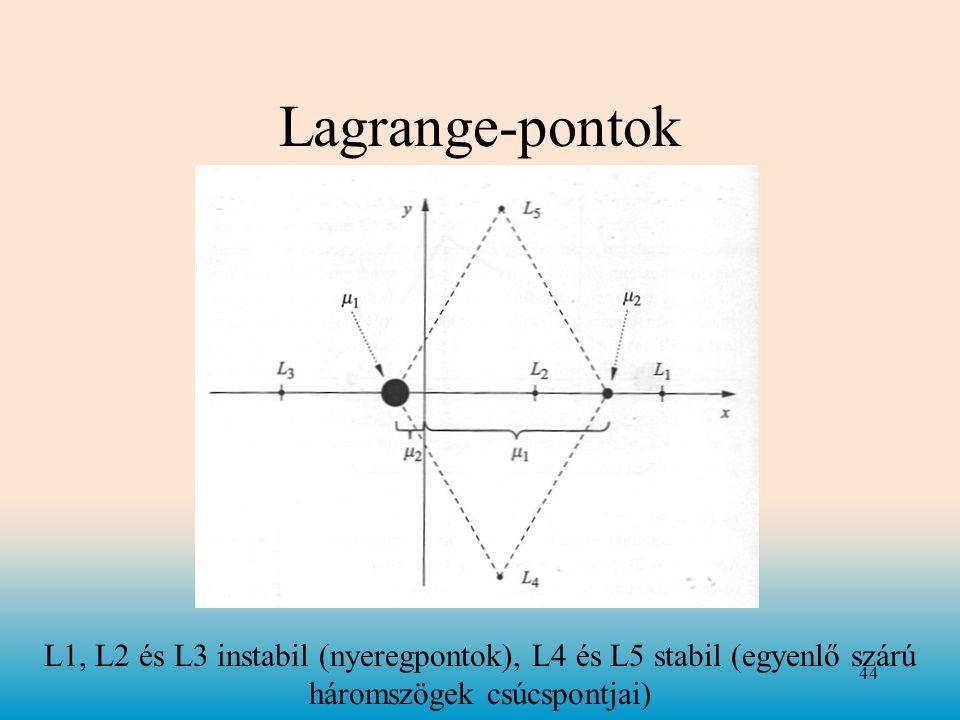 Lagrange-pontok 44 L1, L2 és L3 instabil (nyeregpontok), L4 és L5 stabil (egyenlő szárú háromszögek csúcspontjai)