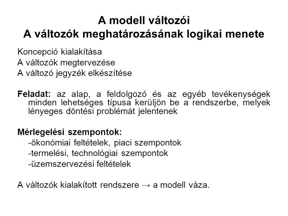 A modell változói A változók meghatározásának logikai menete Koncepció kialakítása A változók megtervezése A változó jegyzék elkészítése Feladat: az a