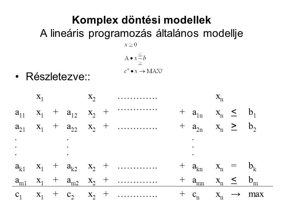 Komplex döntési modellek A lineáris programozás általános modellje •Részletezve:: x1x1 x2x2 …………. xnxn a 11 x1x1 +a 12 x2x2 ++a 1n xnxn < b1b1 a 21 x1