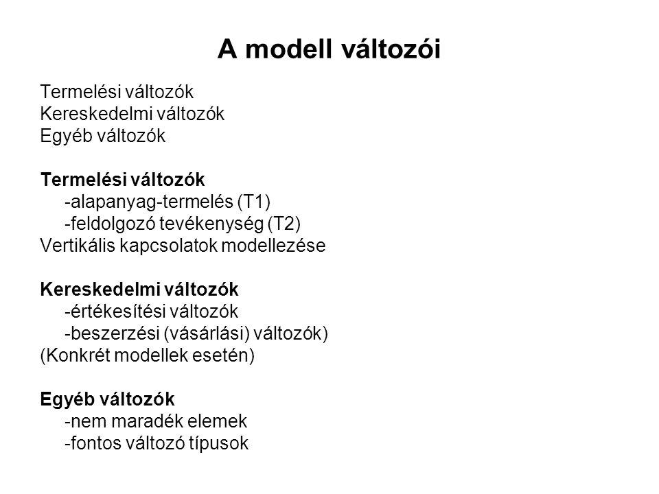 A modell változói Termelési változók Kereskedelmi változók Egyéb változók Termelési változók -alapanyag-termelés (T1) -feldolgozó tevékenység (T2) Vertikális kapcsolatok modellezése Kereskedelmi változók -értékesítési változók -beszerzési (vásárlási) változók) (Konkrét modellek esetén) Egyéb változók -nem maradék elemek -fontos változó típusok