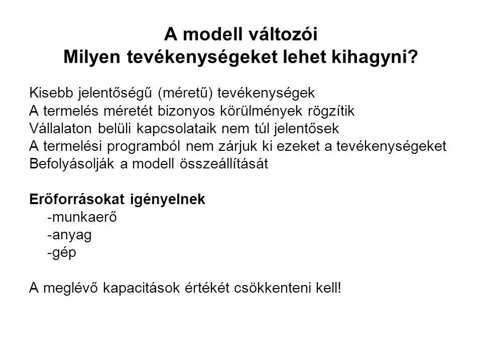 A modell változói Milyen tevékenységeket lehet kihagyni? Kisebb jelentőségű (méretű) tevékenységek A termelés méretét bizonyos körülmények rögzítik Vá