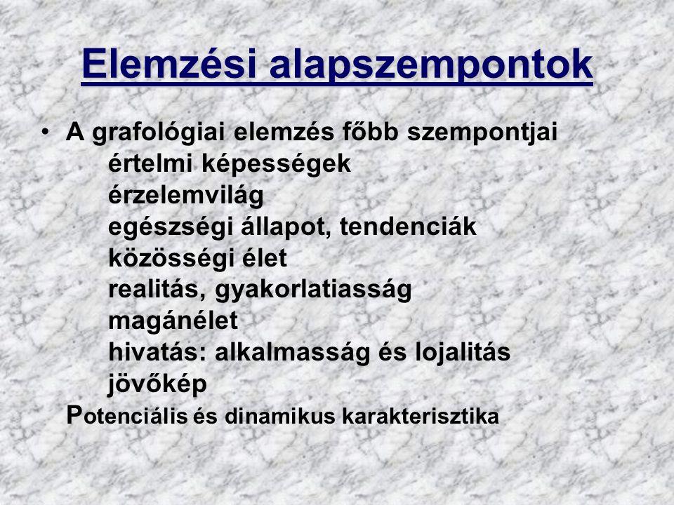 Grafológia Rövid ismertető szervezetek részére.Készítette: Szilvásy Péter, okl.