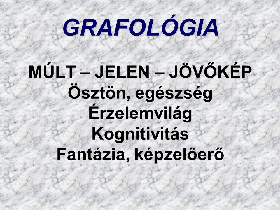Egészségpárkapcsolattalentumhivatás GRAFOLÓGIA Egészség, párkapcsolat, talentum, hivatás elemzése és szintézise GRAFOLÓGIA 1990 óta 2006.