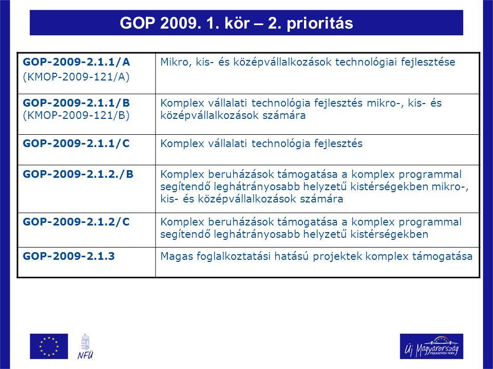 GOP 2009. 1. kör – 2.