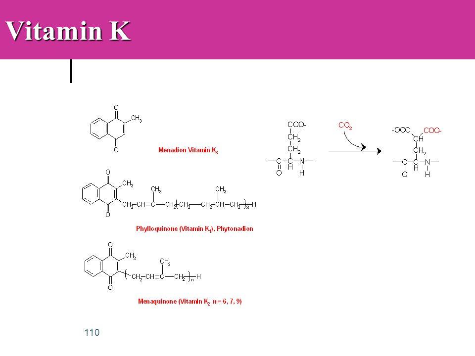 110 Vitamin K