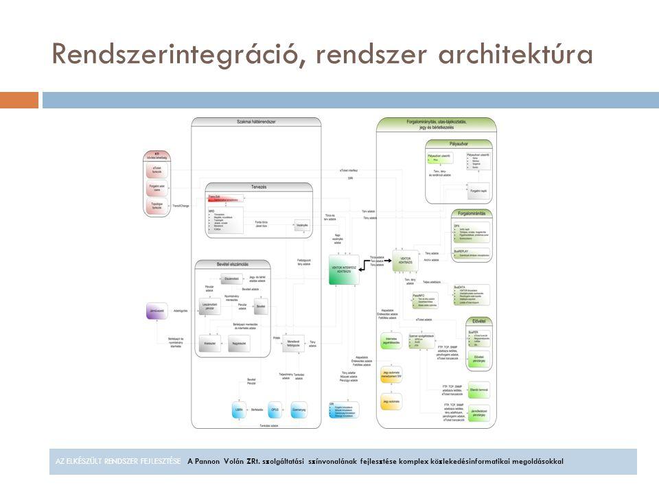 Rendszerintegráció, rendszer architektúra AZ ELKÉSZÜLT RENDSZER FEJLESZTÉSEA Pannon Volán ZRt. szolgáltatási színvonalának fejlesztése komplex közleke