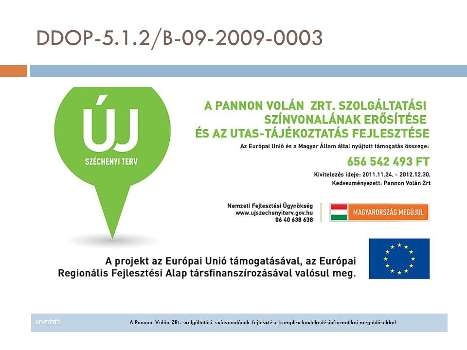 DDOP-5.1.2/B-09-2009-0003 BEVEZETÉSA Pannon Volán ZRt. szolgáltatási színvonalának fejlesztése komplex közlekedésinformatikai megoldásokkal