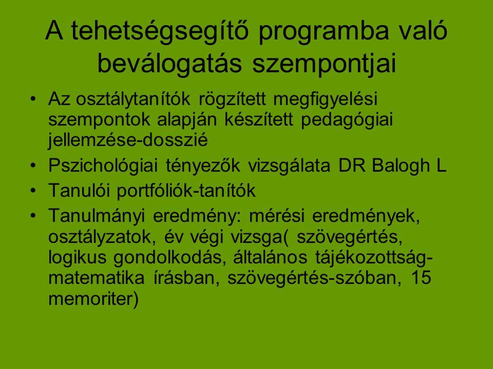 A tehetségsegítő programba való beválogatás szempontjai •Az osztálytanítók rögzített megfigyelési szempontok alapján készített pedagógiai jellemzése-d