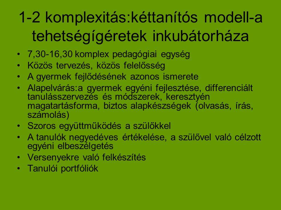 1-2 komplexitás:kéttanítós modell-a tehetségígéretek inkubátorháza •7,30-16,30 komplex pedagógiai egység •Közös tervezés, közös felelősség •A gyermek