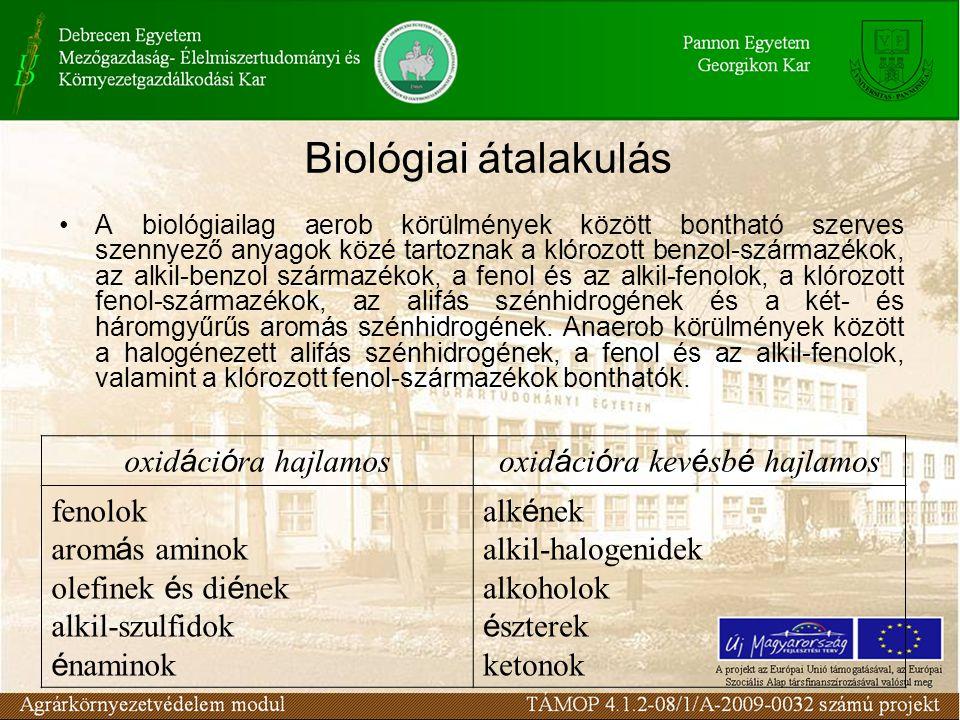 •A biológiailag aerob körülmények között bontható szerves szennyező anyagok közé tartoznak a klórozott benzol-származékok, az alkil-benzol származékok, a fenol és az alkil-fenolok, a klórozott fenol-származékok, az alifás szénhidrogének és a két- és háromgyűrűs aromás szénhidrogének.