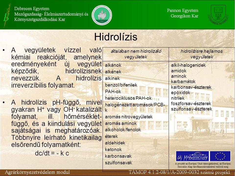 •A vegyületek vízzel való kémiai reakcióját, amelynek eredményeként új vegyület képződik, hidrolízisnek nevezzük.