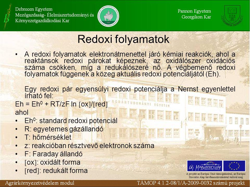 •A redoxi folyamatok elektronátmenettel járó kémiai reakciók, ahol a reaktánsok redoxi párokat képeznek, az oxidálószer oxidációs száma csökken, míg a redukálószeré nő.