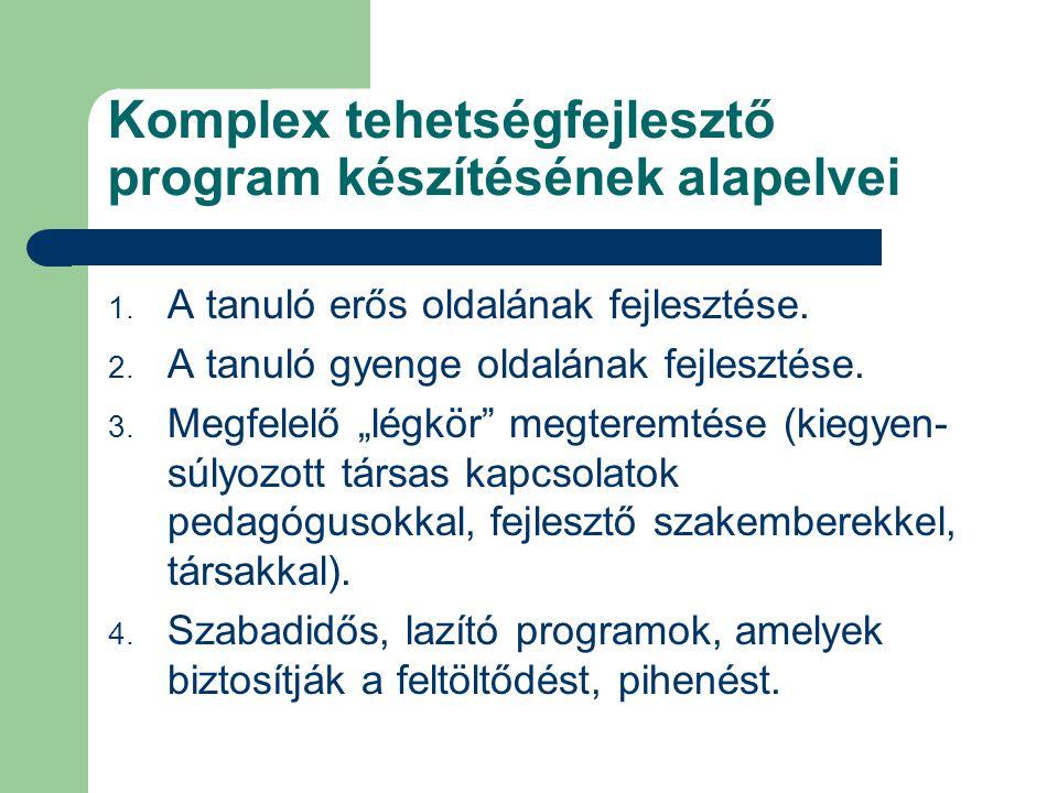 Komplex tehetségfejlesztő program készítésének alapelvei 1. A tanuló erős oldalának fejlesztése. 2. A tanuló gyenge oldalának fejlesztése. 3. Megfelel