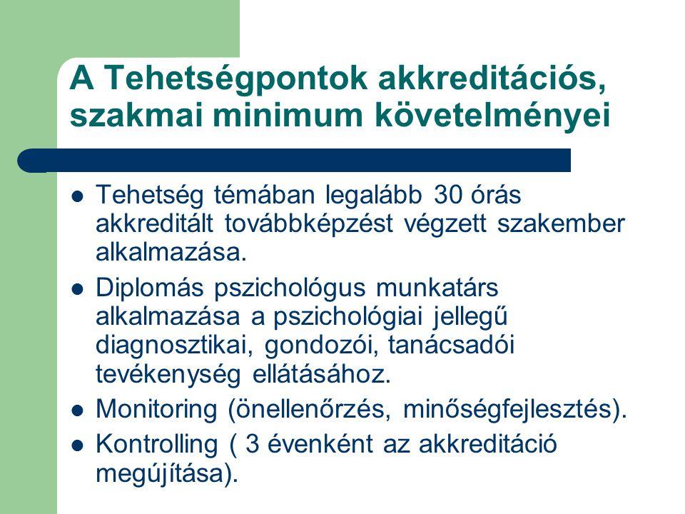 A Tehetségpontok akkreditációs, szakmai minimum követelményei  Tehetség témában legalább 30 órás akkreditált továbbképzést végzett szakember alkalmaz