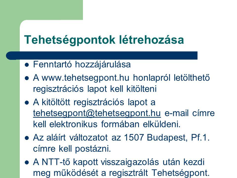 Tehetségpontok létrehozása  Fenntartó hozzájárulása  A www.tehetsegpont.hu honlapról letölthető regisztrációs lapot kell kitölteni  A kitöltött reg