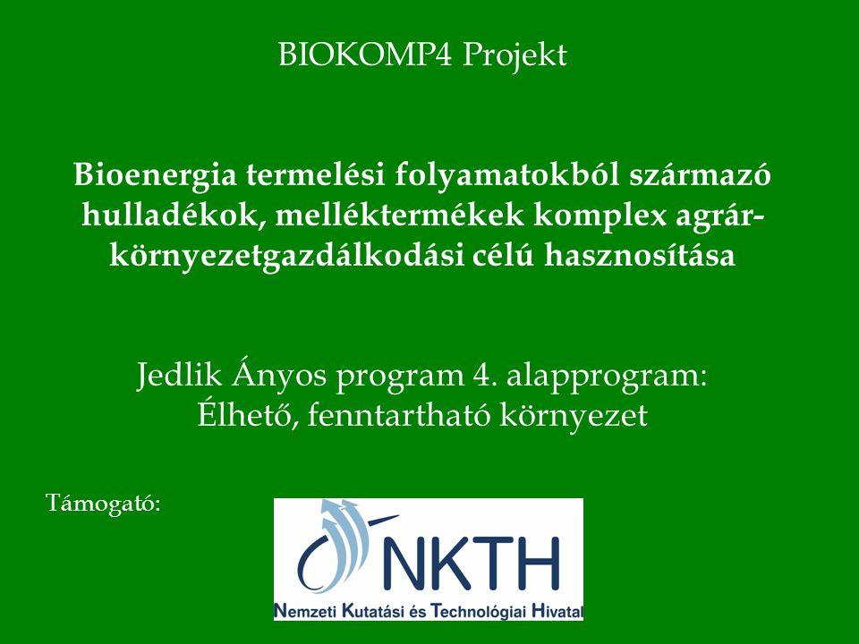 BIOKOMP4 Projekt Bioenergia termelési folyamatokból származó hulladékok, melléktermékek komplex agrár- környezetgazdálkodási célú hasznosítása Jedlik Ányos program 4.