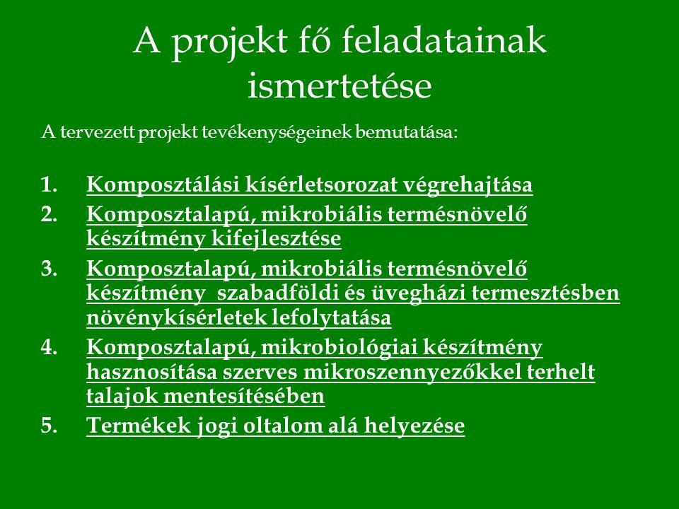 A projekt fő feladatainak ismertetése A tervezett projekt tevékenységeinek bemutatása: 1.Komposztálási kísérletsorozat végrehajtása 2.Komposztalapú, mikrobiális termésnövelő készítmény kifejlesztése 3.Komposztalapú, mikrobiális termésnövelő készítmény szabadföldi és üvegházi termesztésben növénykísérletek lefolytatása 4.Komposztalapú, mikrobiológiai készítmény hasznosítása szerves mikroszennyezőkkel terhelt talajok mentesítésében 5.Termékek jogi oltalom alá helyezése