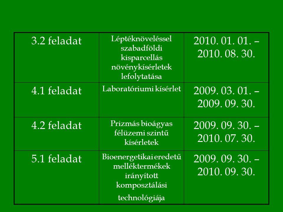 3.2 feladat Léptéknöveléssel szabadföldi kisparcellás növénykísérletek lefolytatása 2010.