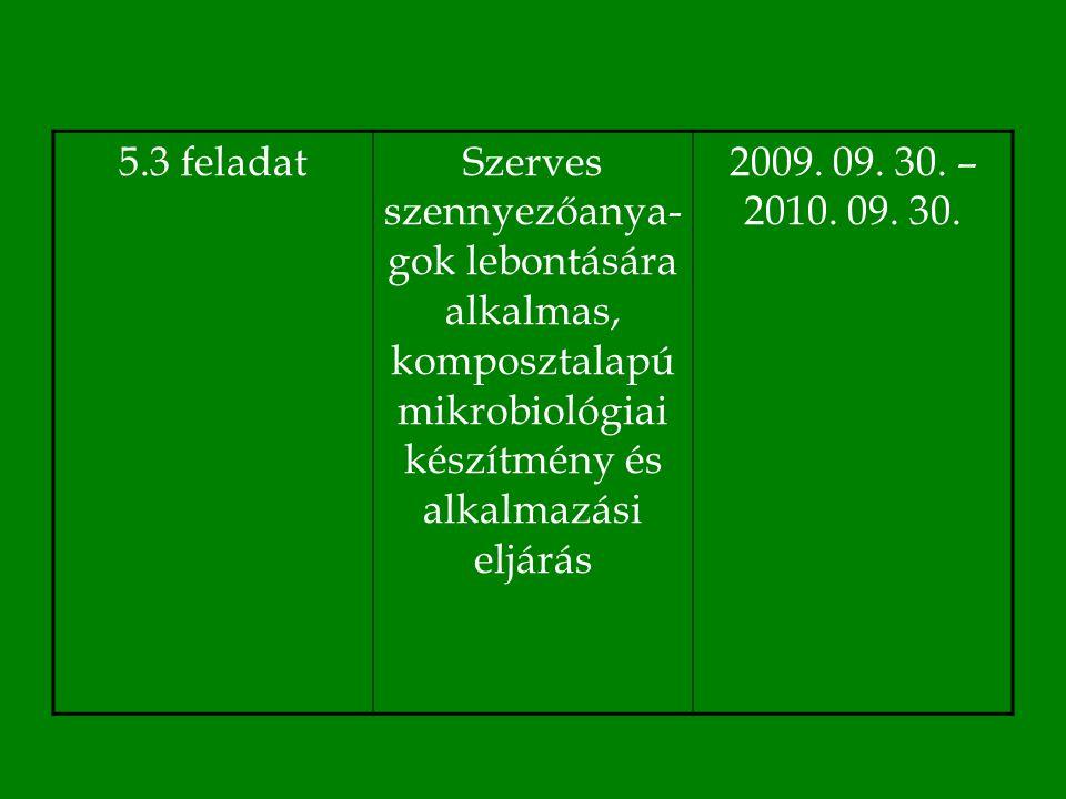 5.3 feladatSzerves szennyezőanya- gok lebontására alkalmas, komposztalapú mikrobiológiai készítmény és alkalmazási eljárás 2009.