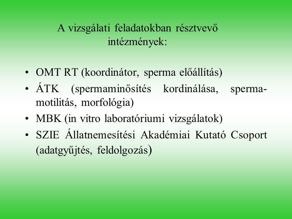 A vizsgálati feladatokban résztvevő intézmények: •OMT RT (koordinátor, sperma előállítás) •ÁTK (spermaminősítés kordinálása, sperma- motilitás, morfol