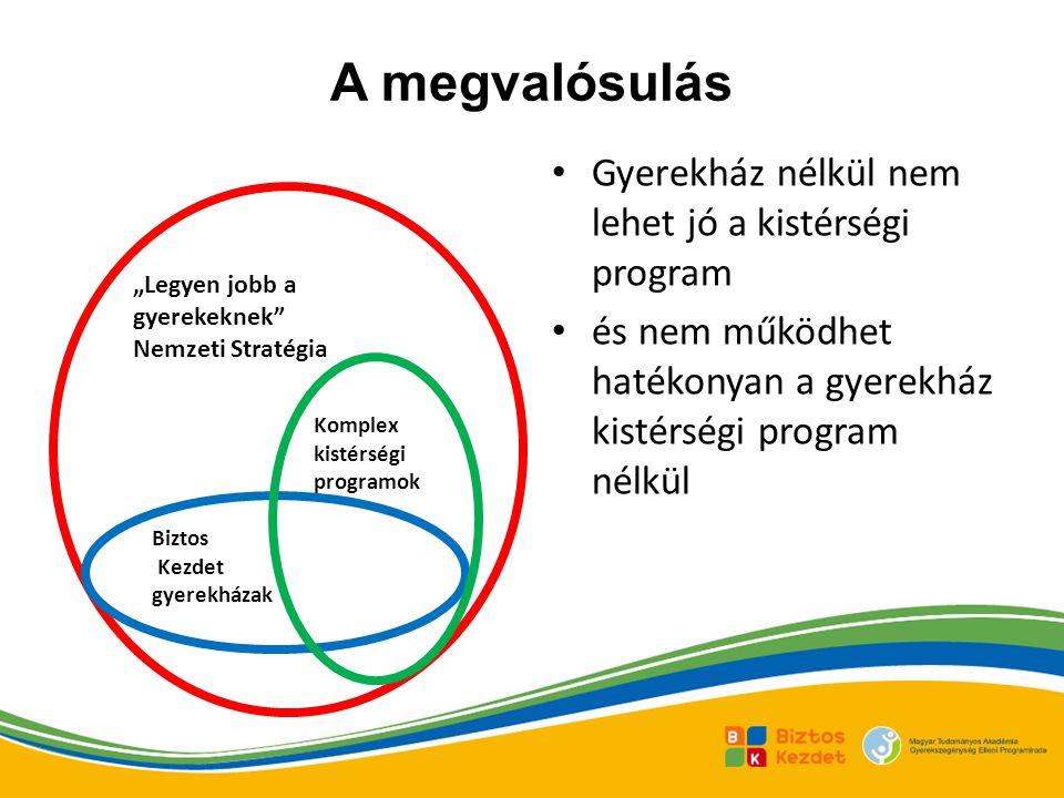 """A megvalósulás """"Legyen jobb a gyerekeknek Nemzeti Stratégia Biztos Kezdet gyerekházak Komplex kistérségi programok • Gyerekház nélkül nem lehet jó a kistérségi program • és nem működhet hatékonyan a gyerekház kistérségi program nélkül"""