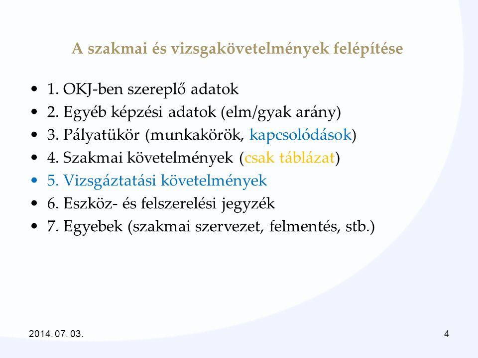 Az új vizsgaszabályzat: Átmeneti szabályok I.Törzslap 2013.