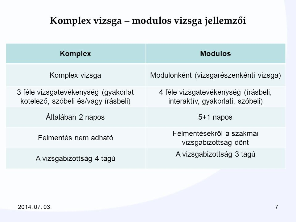 Komplex vizsga – modulos vizsga jellemzői KomplexModulos Komplex vizsgaModulonként (vizsgarészenkénti vizsga) 3 féle vizsgatevékenység (gyakorlat köte